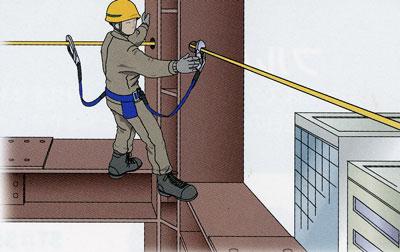 二丁掛け式安全帯の作業