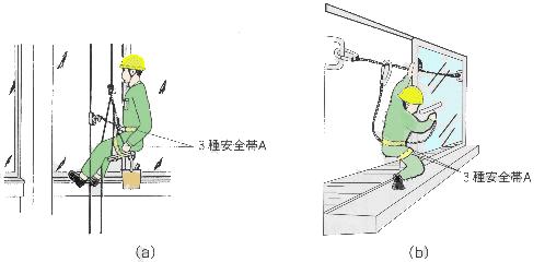 垂直面作業例