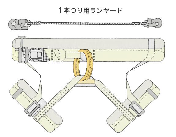 胴ベルト型安全帯(垂直面用)