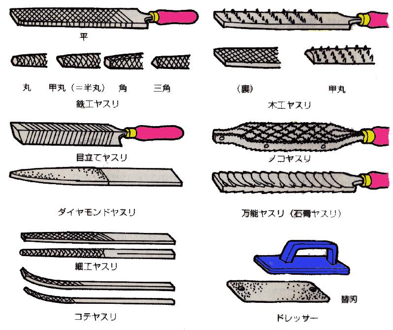 ヤスリの種類2