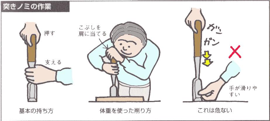突き鑿の作業