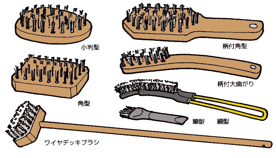 ワイヤーブラシの種類