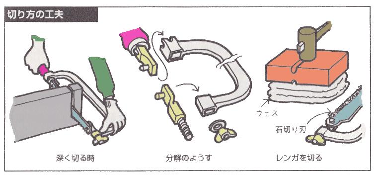 切り方の工夫