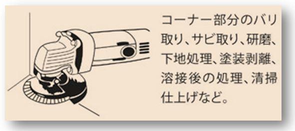 電動用ベベルブラシの使い方