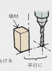 垂直に穴を開ける