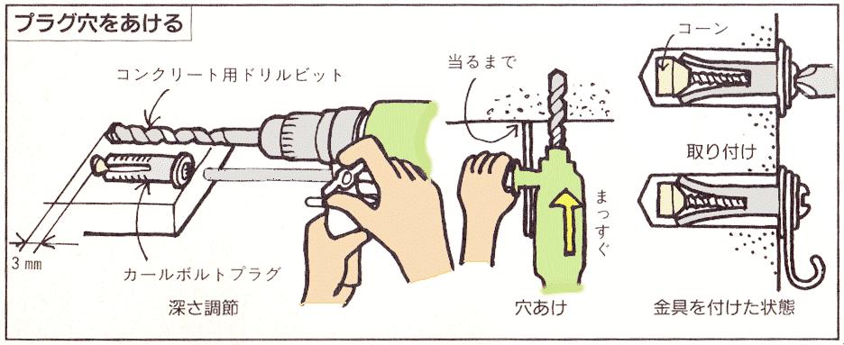 振動ドリル-プラグ穴