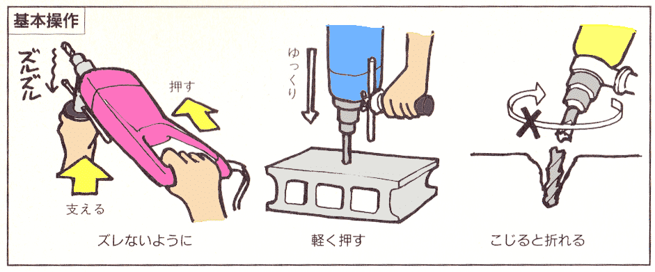 振動ドリル-持ち方