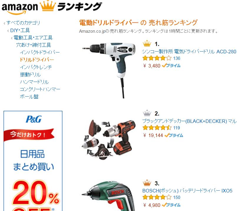 Electric drill driver