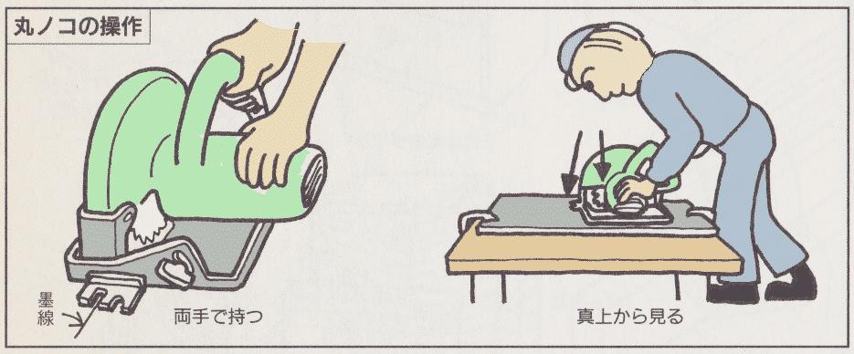 丸ノコ-持ち方
