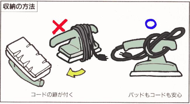 オービタルサンダー-収納の方法
