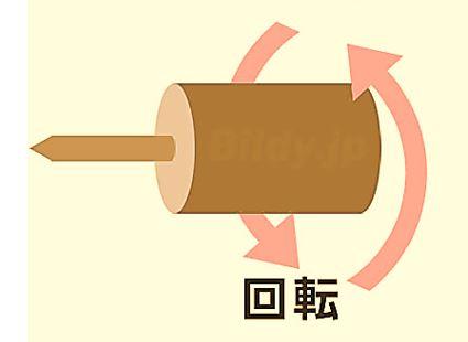 電動ドリル 構造