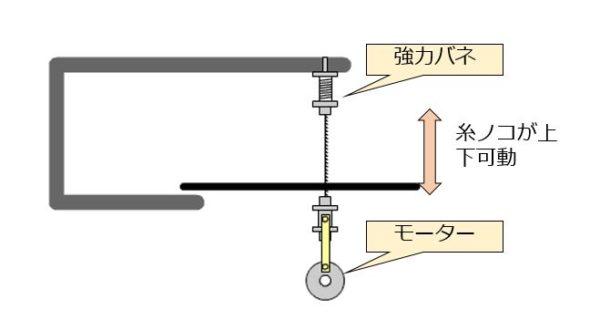 卓上糸ノコ盤 バネ式