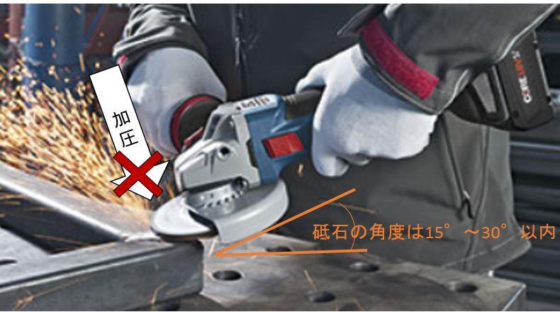 ディスクグラインダー 安全事故防止