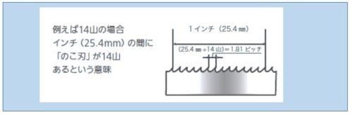 山数(刃数)   レシプロソー 替刃