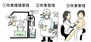 労働衛生の3管理