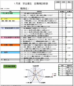 Safe radar chart