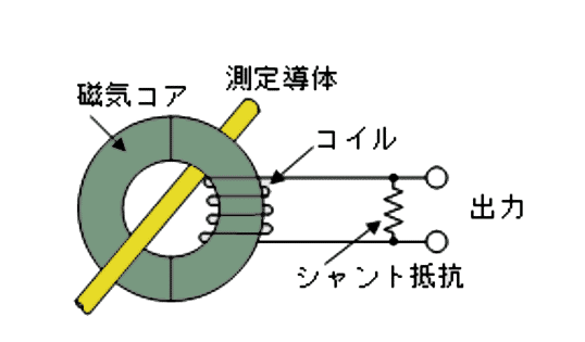 CT(変流式)current-transformer