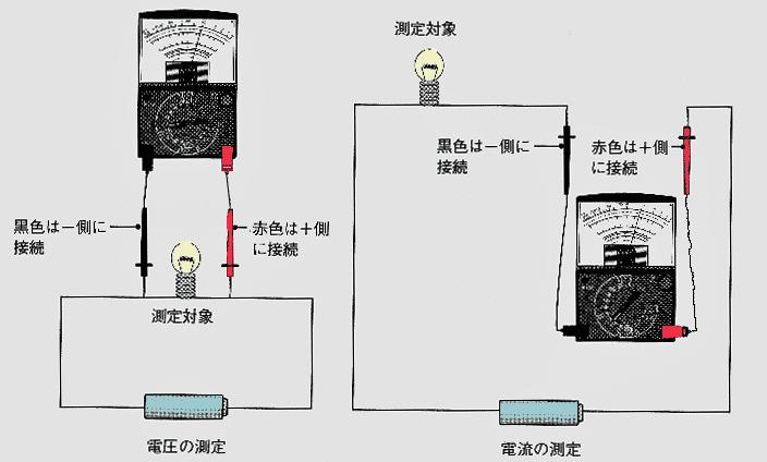 テスターで電圧、電流測定