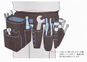工具ホルダー