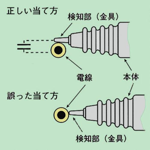 検電器の当て方