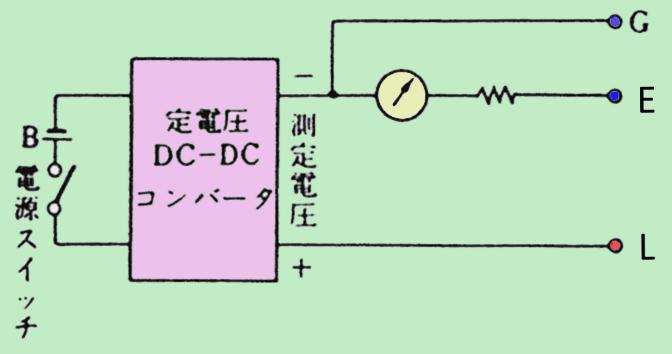 絶縁抵抗計の原理図