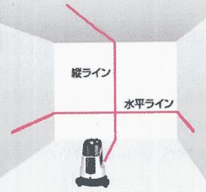 レーザー墨出し器 基準ライン