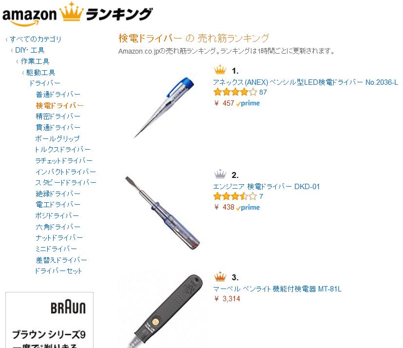 electroscope1
