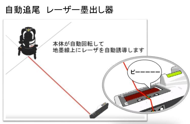 自動追尾 レーザー墨出し器