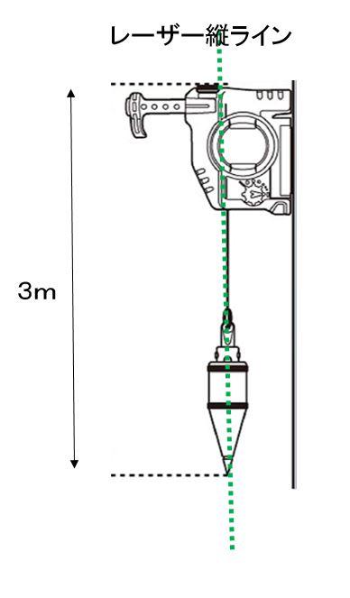 レーザー墨出し器 精度 簡易 垂直テスト