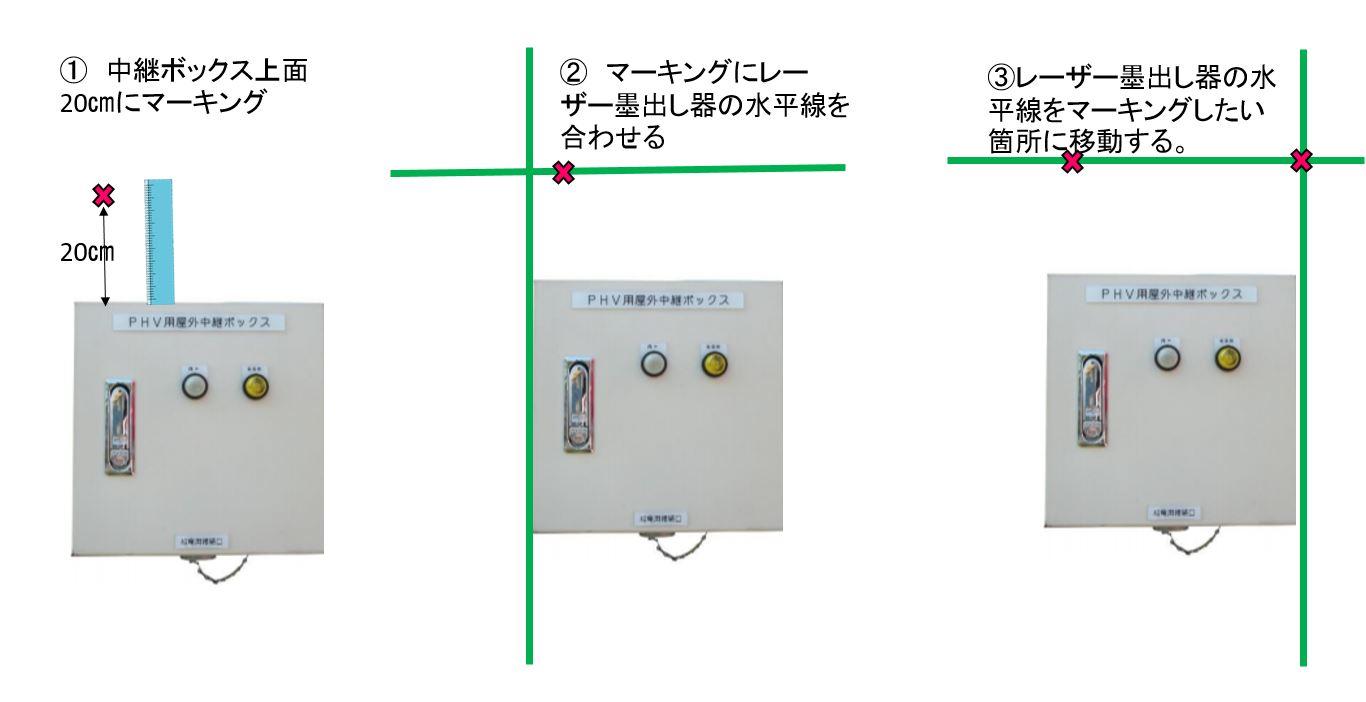 レーザー墨出し器 外壁面、内壁面 水平線(レベルライン)を引く