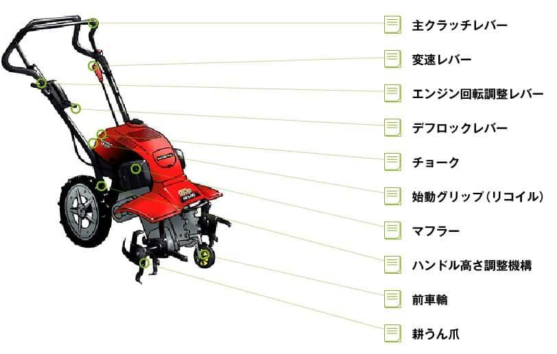 cultivator7