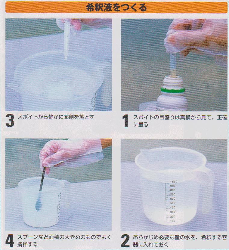 希釈液を作る