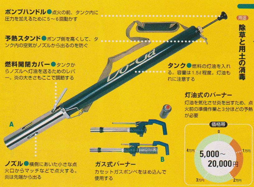 Grass-firing-burner1