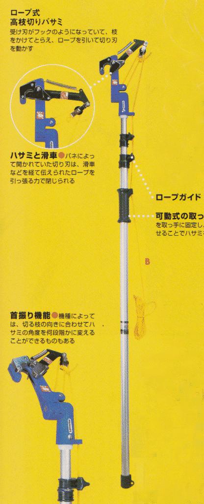 ロープ式高枝切りバサミ
