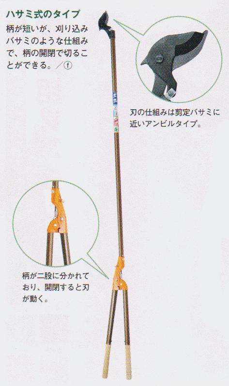 ハサミ式高枝切りバサミ