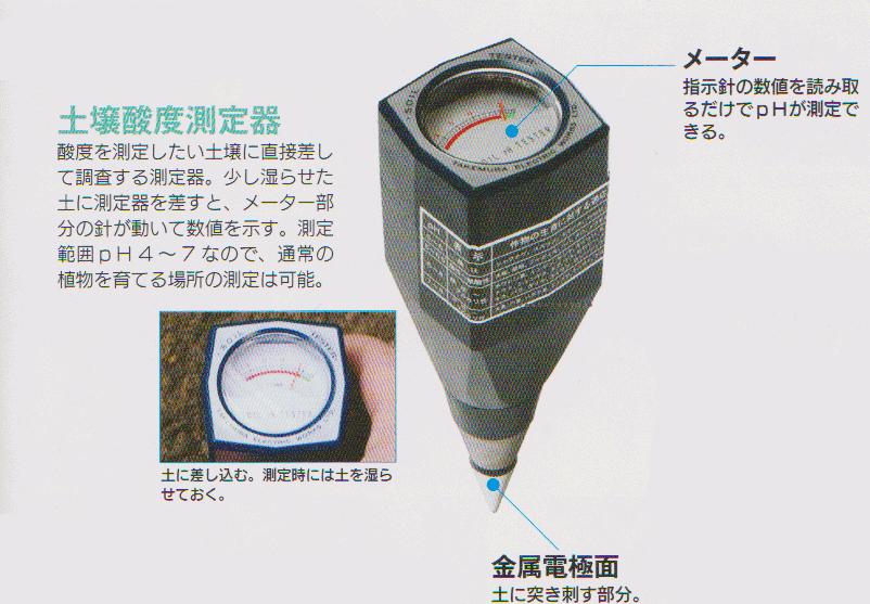土壌酸度計の構造、名称
