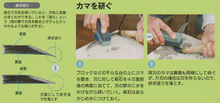 カマ、鎌 刃の研ぎ方