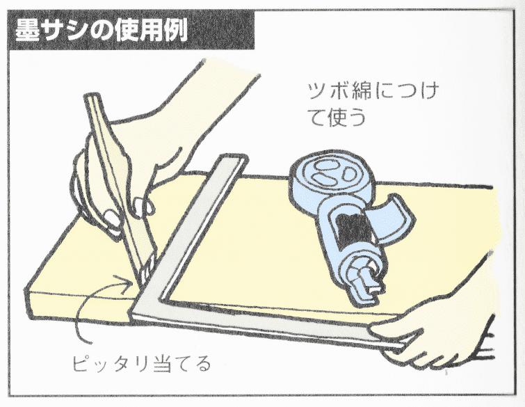 墨さしの使い方
