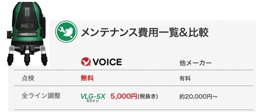 voice lazer maker