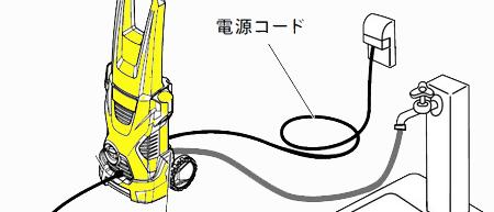 高圧洗浄機 水道直結タイプ