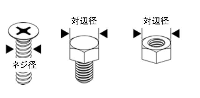ドライバービット 規格寸法