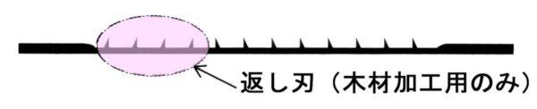 糸ノコ刃 返し刃
